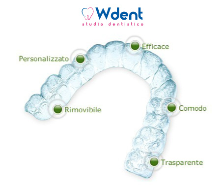 Open Day Invisalign a Siena - Studio dentistico Wdent