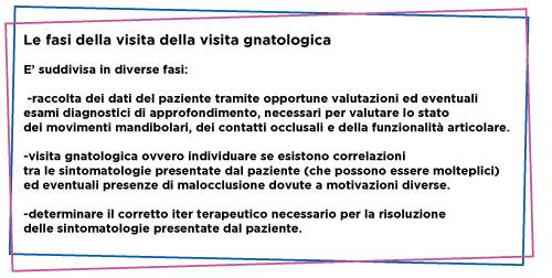 Cos'è una visita gnatologica e come viene eseguita - Studio dentistico Nappo-Salzano